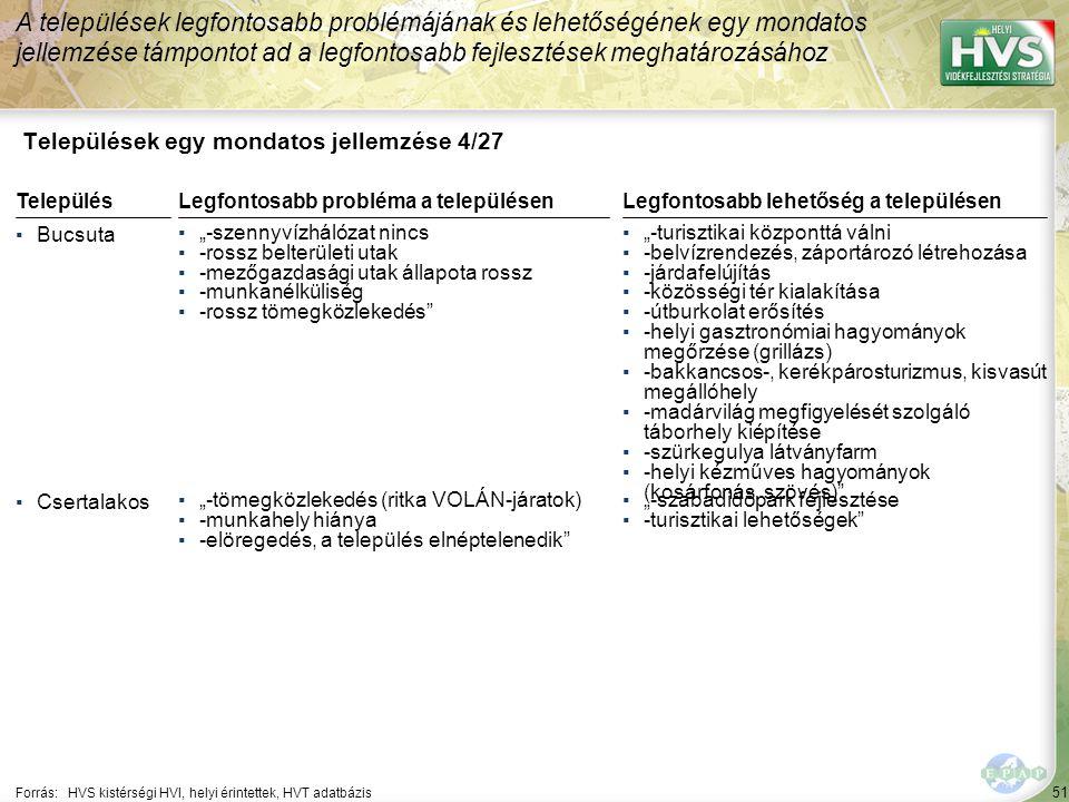 51 Települések egy mondatos jellemzése 4/27 A települések legfontosabb problémájának és lehetőségének egy mondatos jellemzése támpontot ad a legfontos
