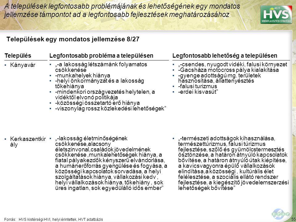 55 Települések egy mondatos jellemzése 8/27 A települések legfontosabb problémájának és lehetőségének egy mondatos jellemzése támpontot ad a legfontos