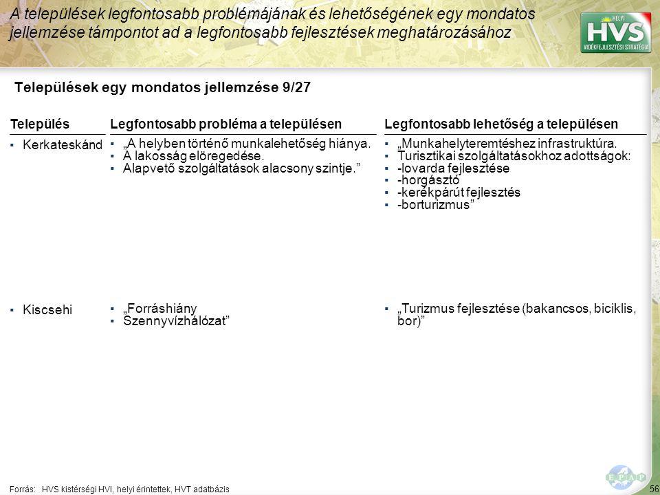 56 Települések egy mondatos jellemzése 9/27 A települések legfontosabb problémájának és lehetőségének egy mondatos jellemzése támpontot ad a legfontos