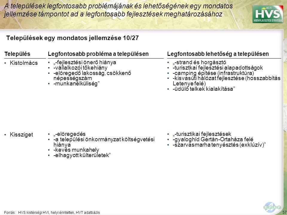 57 Települések egy mondatos jellemzése 10/27 A települések legfontosabb problémájának és lehetőségének egy mondatos jellemzése támpontot ad a legfonto