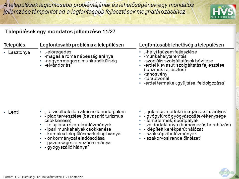 58 Települések egy mondatos jellemzése 11/27 A települések legfontosabb problémájának és lehetőségének egy mondatos jellemzése támpontot ad a legfonto