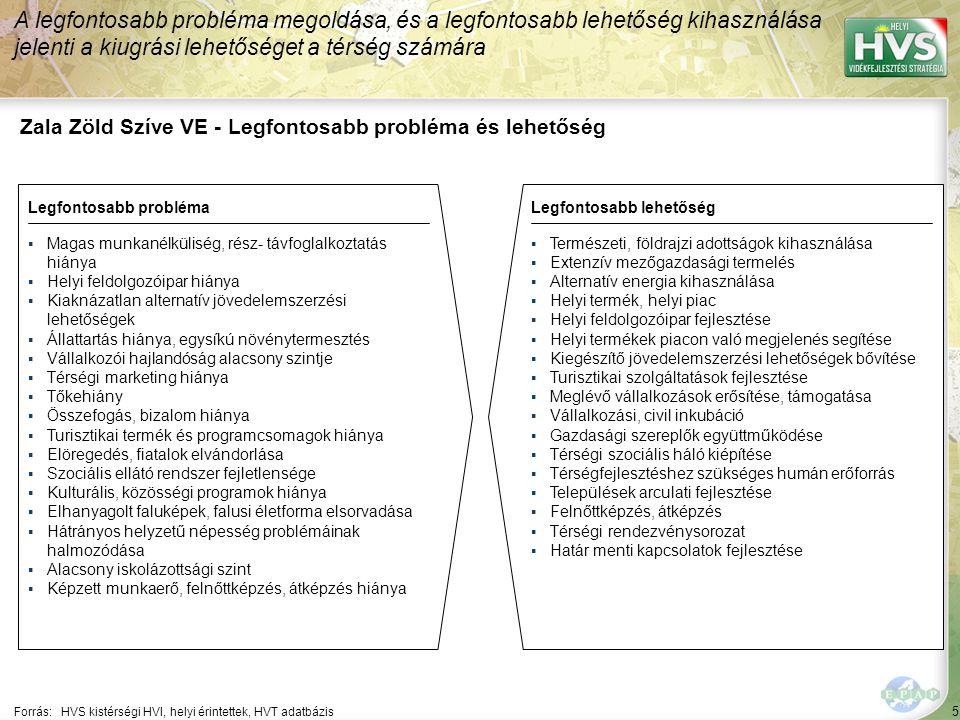 5 Zala Zöld Szíve VE - Legfontosabb probléma és lehetőség A legfontosabb probléma megoldása, és a legfontosabb lehetőség kihasználása jelenti a kiugrá