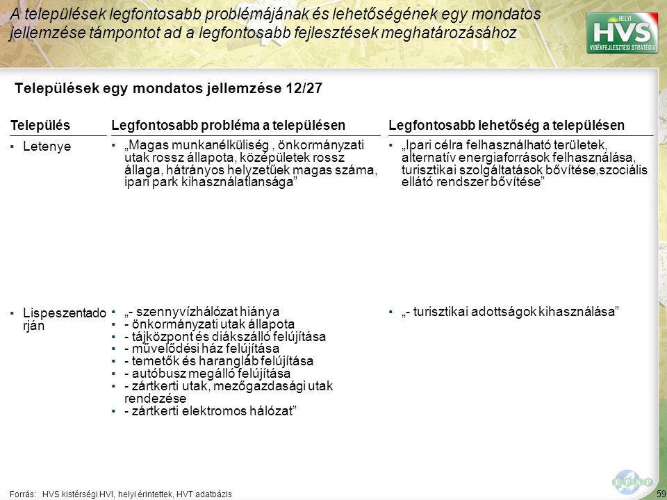 59 Települések egy mondatos jellemzése 12/27 A települések legfontosabb problémájának és lehetőségének egy mondatos jellemzése támpontot ad a legfonto