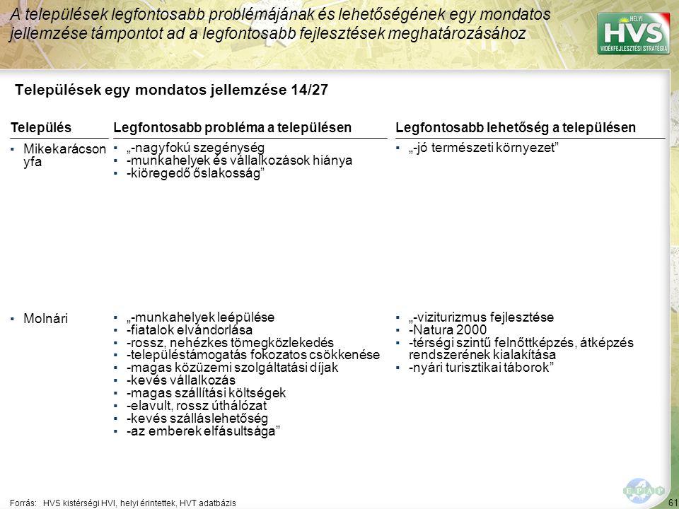 61 Települések egy mondatos jellemzése 14/27 A települések legfontosabb problémájának és lehetőségének egy mondatos jellemzése támpontot ad a legfonto