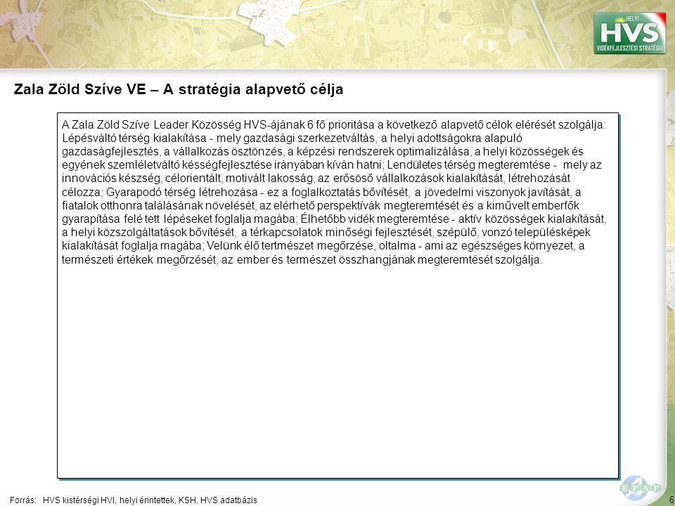 """77 ▪Termékpályák kialakítása, a piacra jutás feltételeinek javítása Forrás:HVS kistérségi HVI, helyi érintettek, HVS adatbázis Az egyes fejlesztési intézkedésekre allokált támogatási források nagysága 1/7 A legtöbb forrás – 822,000 EUR – a(z) Turisztikai atrakció- és termékfejlesztés fejlesztési intézkedésre lett allokálva Fejlesztési intézkedés ▪Helyi termékfejlesztés ▪Vállalkozói infrastruktúra - szervezet és technológia fejlesztés, minőségbiztosítás ▪Energiahatékonyság javítása, megújuló energiák hasznosításához kapcsolódó fejlesztések Fő fejlesztési prioritás: """"Lépésváltó gazdaság – árnyékból a fényre Helyi gazdaság- és vállalkozásfejlesztés Allokált forrás (EUR) 316,881 288,800 12,819,446 1,894,000"""