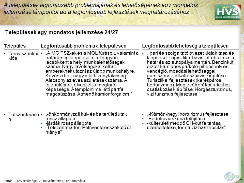 71 Települések egy mondatos jellemzése 24/27 A települések legfontosabb problémájának és lehetőségének egy mondatos jellemzése támpontot ad a legfonto