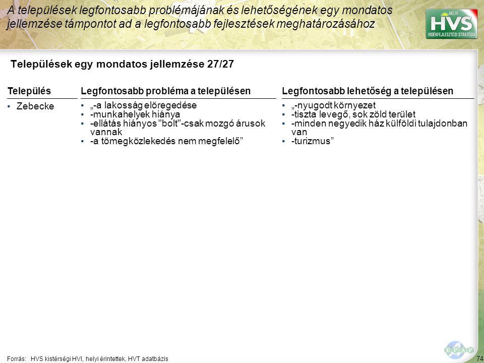74 Települések egy mondatos jellemzése 27/27 A települések legfontosabb problémájának és lehetőségének egy mondatos jellemzése támpontot ad a legfonto