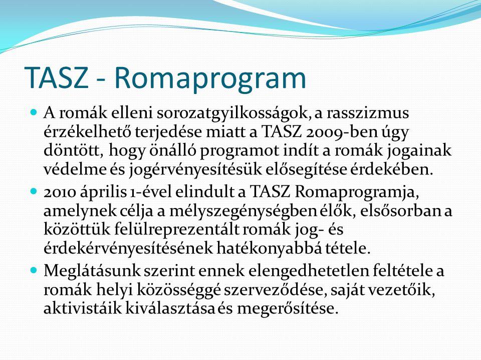 TASZ - Romaprogram  A romák elleni sorozatgyilkosságok, a rasszizmus érzékelhető terjedése miatt a TASZ 2009-ben úgy döntött, hogy önálló programot i