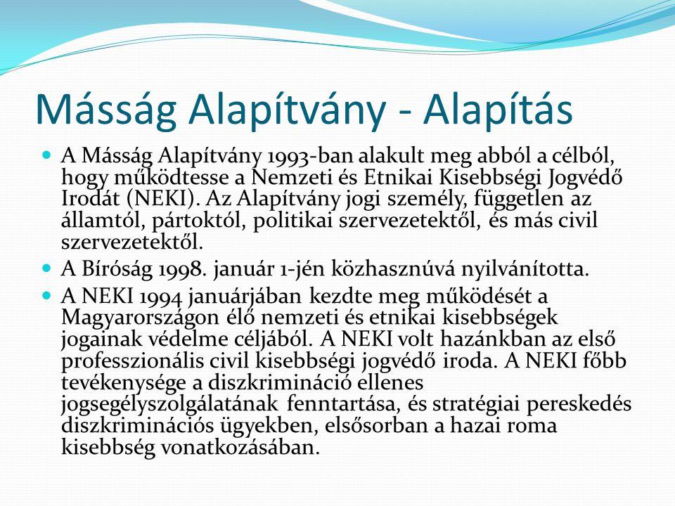 TASZ – Fő célkitűzések  A TASZ fő célkitűzése, hogy az Alkotmányban és a nemzetközi egyezményekben deklarált alapvető jogok és jogelvek érvényesüljenek Magyarországon.