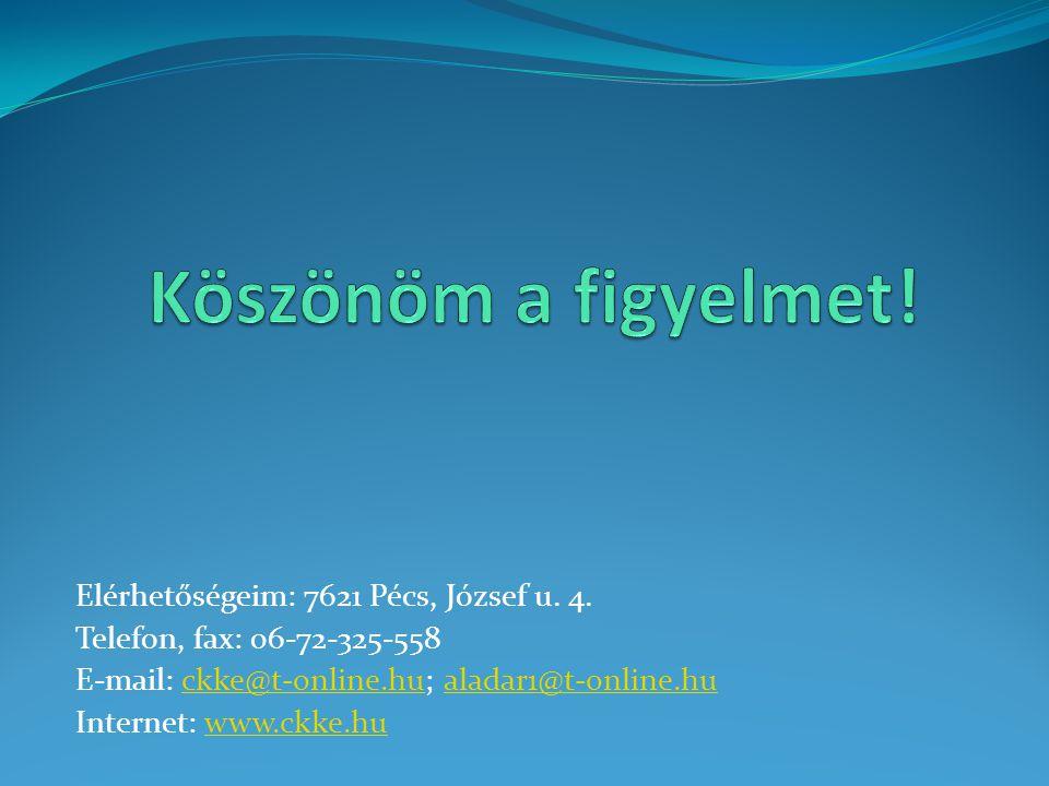 Elérhetőségeim: 7621 Pécs, József u. 4. Telefon, fax: 06-72-325-558 E-mail: ckke@t-online.hu; aladar1@t-online.huckke@t-online.hualadar1@t-online.hu I
