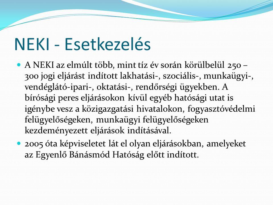 NEKI - Esetkezelés  A NEKI az elmúlt több, mint tíz év során körülbelül 250 – 300 jogi eljárást indított lakhatási-, szociális-, munkaügyi-, vendéglá
