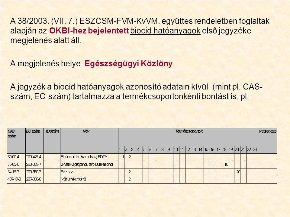 A 38/2003. (VII. 7.) ESZCSM-FVM-KvVM. együttes rendeletben foglaltak alapján az OKBI-hez bejelentett biocid hatóanyagok első jegyzéke megjelenés alatt