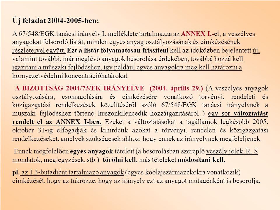 Új feladat 2004-2005-ben: A 67/548/EGK tanácsi irányelv I. melléklete tartalmazza az ANNEX I.-et, a veszélyes anyagokat felsoroló listát, minden egyes
