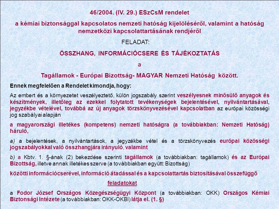 46/2004. (IV. 29.) ESzCsM rendelet a kémiai biztonsággal kapcsolatos nemzeti hatóság kijelöléséről, valamint a hatóság nemzetközi kapcsolattartásának