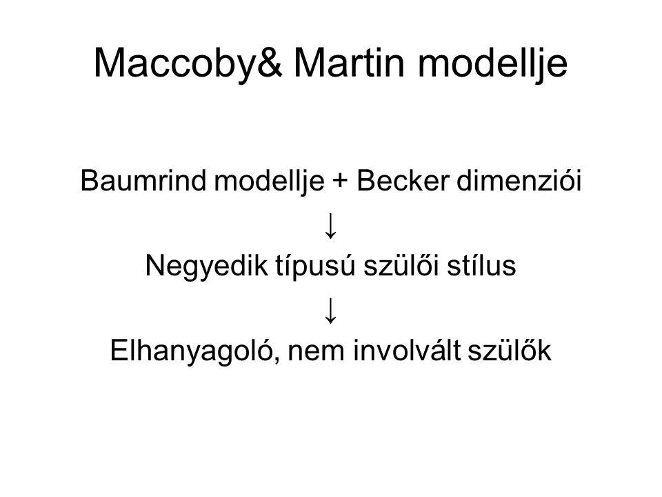 Maccoby& Martin modellje Baumrind modellje + Becker dimenziói ↓ Negyedik típusú szülői stílus ↓ Elhanyagoló, nem involvált szülők