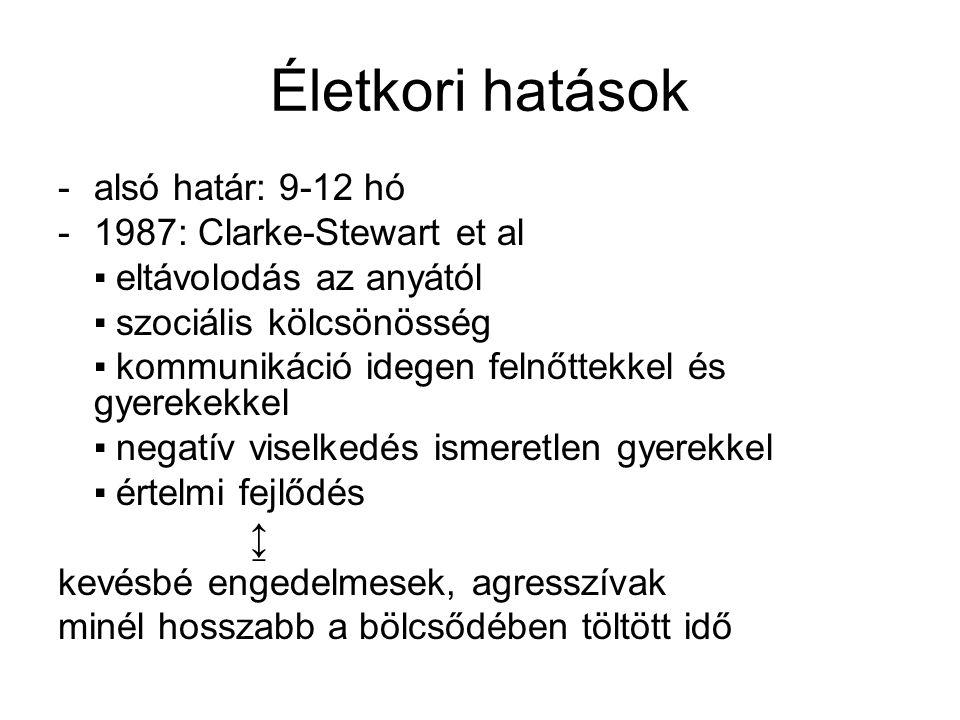Életkori hatások -alsó határ: 9-12 hó -1987: Clarke-Stewart et al ▪ eltávolodás az anyától ▪ szociális kölcsönösség ▪ kommunikáció idegen felnőttekkel