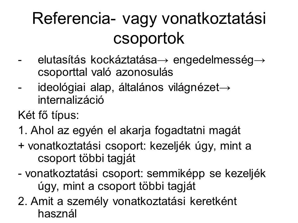 Referencia- vagy vonatkoztatási csoportok -elutasítás kockáztatása→ engedelmesség→ csoporttal való azonosulás -ideológiai alap, általános világnézet→