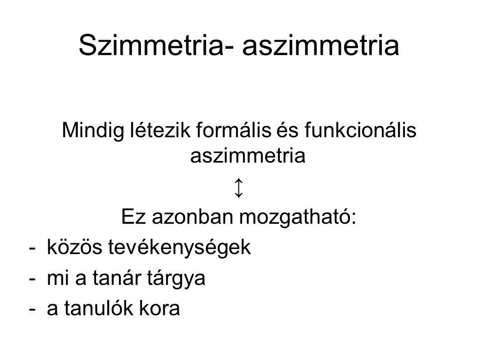 Szimmetria- aszimmetria Mindig létezik formális és funkcionális aszimmetria ↕ Ez azonban mozgatható: -közös tevékenységek -mi a tanár tárgya -a tanulók kora