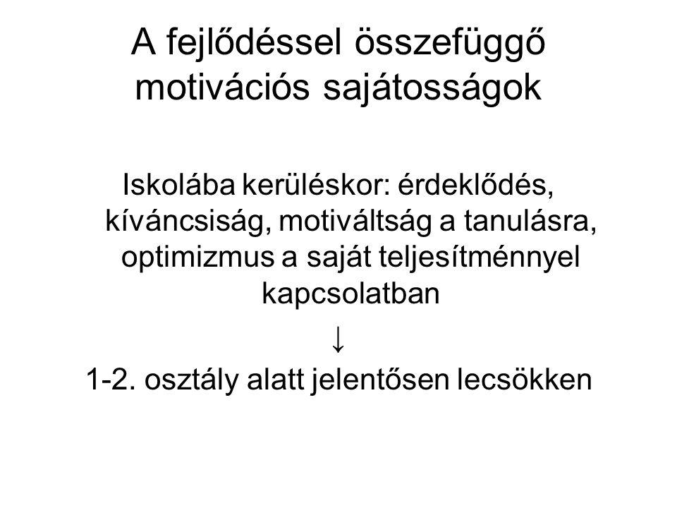 A fejlődéssel összefüggő motivációs sajátosságok Iskolába kerüléskor: érdeklődés, kíváncsiság, motiváltság a tanulásra, optimizmus a saját teljesítménnyel kapcsolatban ↓ 1-2.
