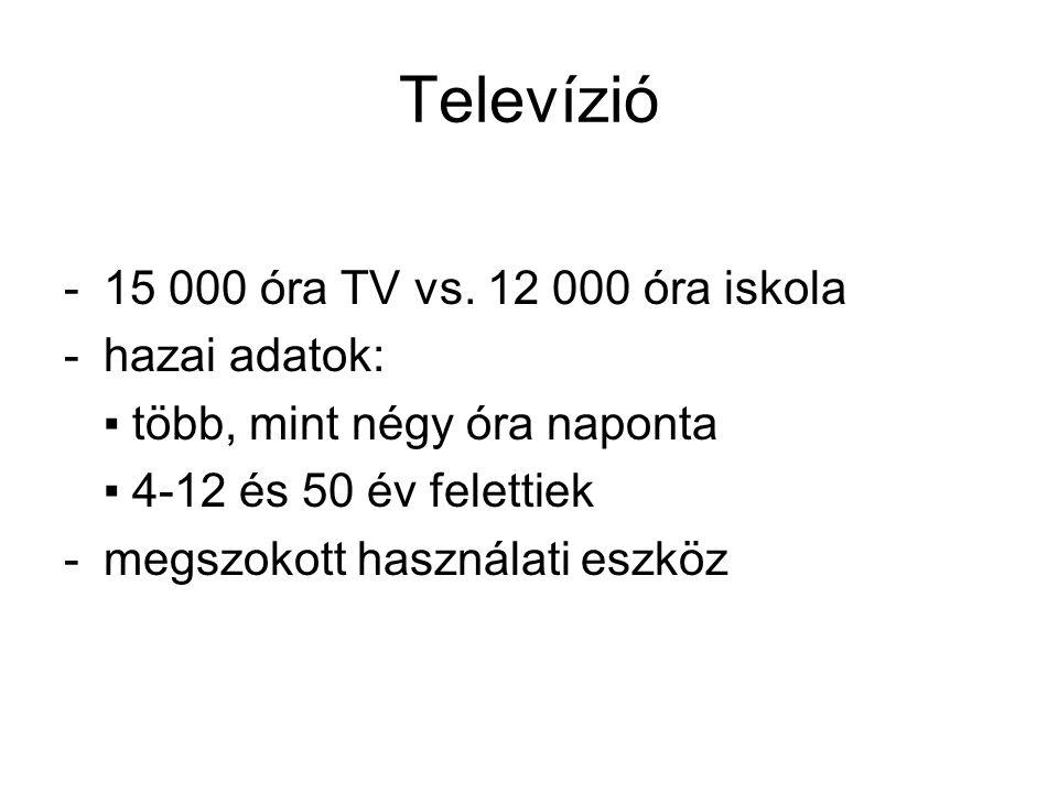 Televízió -15 000 óra TV vs. 12 000 óra iskola -hazai adatok: ▪ több, mint négy óra naponta ▪ 4-12 és 50 év felettiek -megszokott használati eszköz