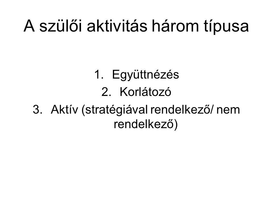 A szülői aktivitás három típusa 1.Együttnézés 2.Korlátozó 3.Aktív (stratégiával rendelkező/ nem rendelkező)