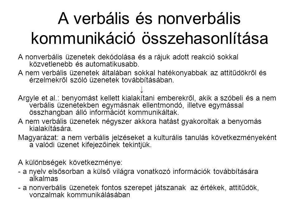 A verbális és nonverbális kommunikáció összehasonlítása A nonverbális üzenetek dekódolása és a rájuk adott reakció sokkal közvetlenebb és automatikusabb.