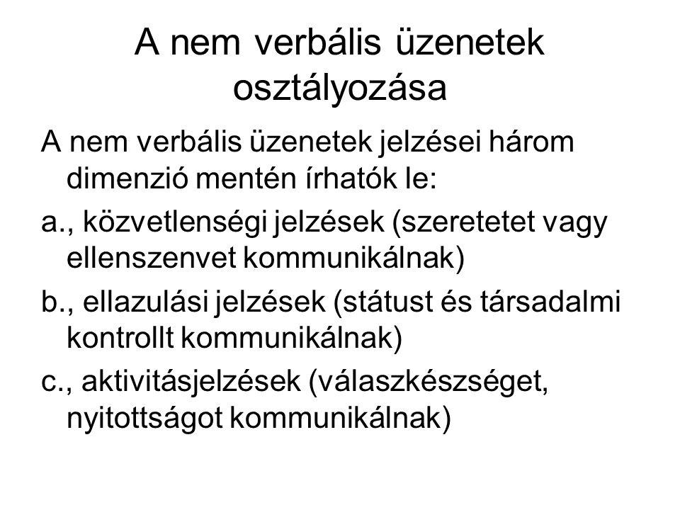 A nem verbális üzenetek osztályozása A nem verbális üzenetek jelzései három dimenzió mentén írhatók le: a., közvetlenségi jelzések (szeretetet vagy el