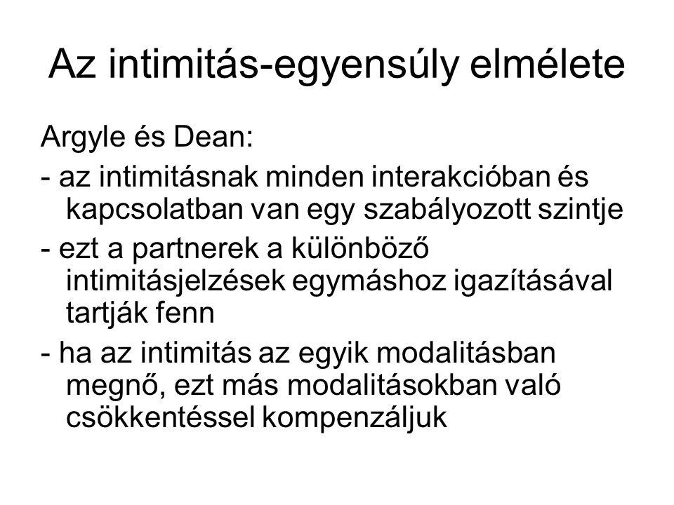 Az intimitás-egyensúly elmélete Argyle és Dean: - az intimitásnak minden interakcióban és kapcsolatban van egy szabályozott szintje - ezt a partnerek a különböző intimitásjelzések egymáshoz igazításával tartják fenn - ha az intimitás az egyik modalitásban megnő, ezt más modalitásokban való csökkentéssel kompenzáljuk