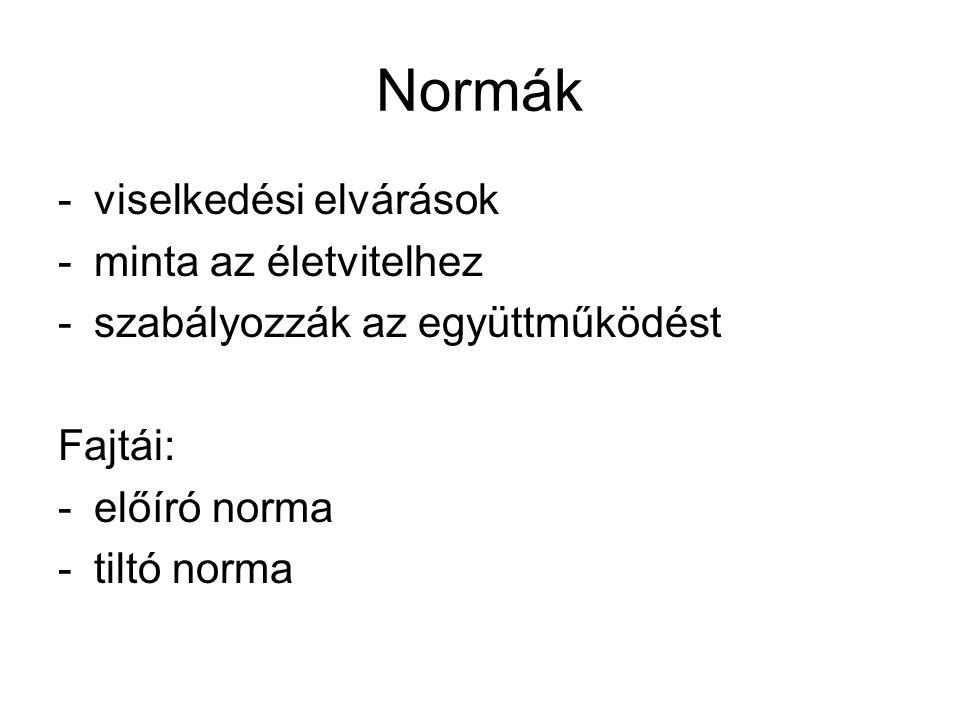 Normák -viselkedési elvárások -minta az életvitelhez -szabályozzák az együttműködést Fajtái: -előíró norma -tiltó norma