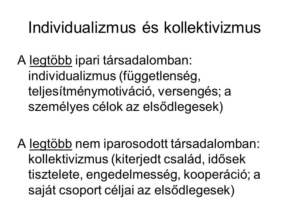 Individualizmus és kollektivizmus A legtöbb ipari társadalomban: individualizmus (függetlenség, teljesítménymotiváció, versengés; a személyes célok az elsődlegesek) A legtöbb nem iparosodott társadalomban: kollektivizmus (kiterjedt család, idősek tisztelete, engedelmesség, kooperáció; a saját csoport céljai az elsődlegesek)