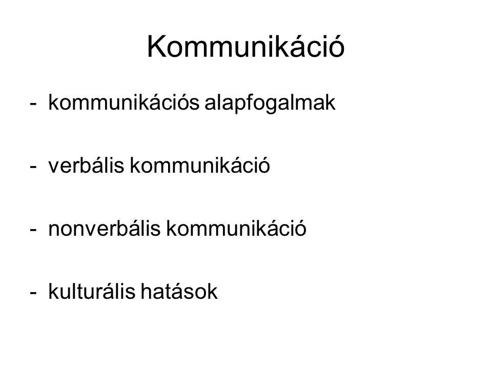 Kommunikáció -kommunikációs alapfogalmak -verbális kommunikáció -nonverbális kommunikáció -kulturális hatások