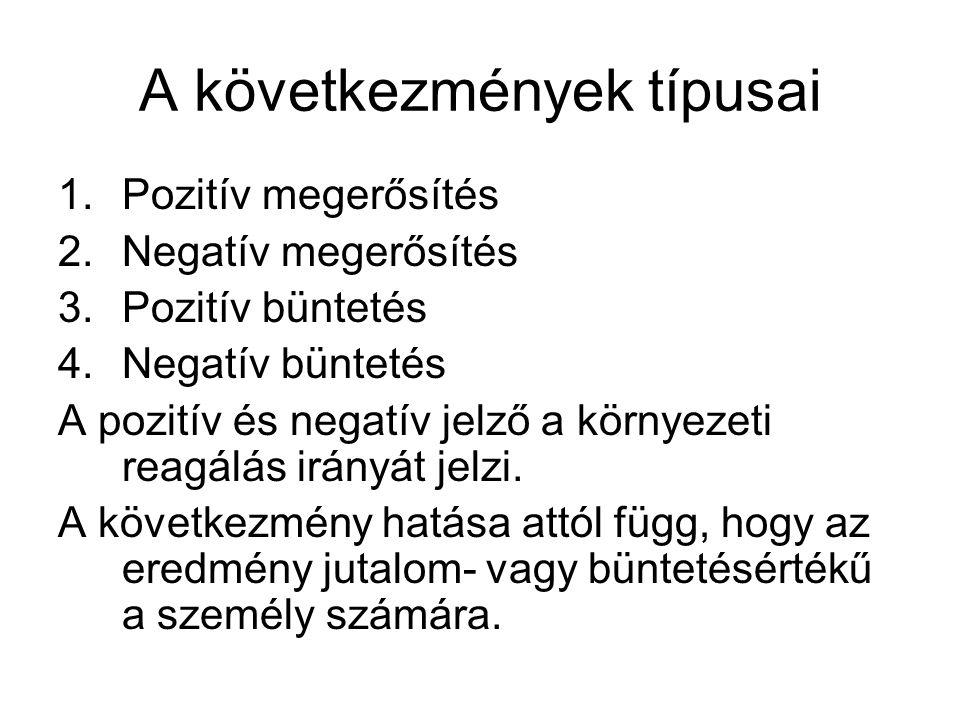 A következmények típusai 1.Pozitív megerősítés 2.Negatív megerősítés 3.Pozitív büntetés 4.Negatív büntetés A pozitív és negatív jelző a környezeti rea
