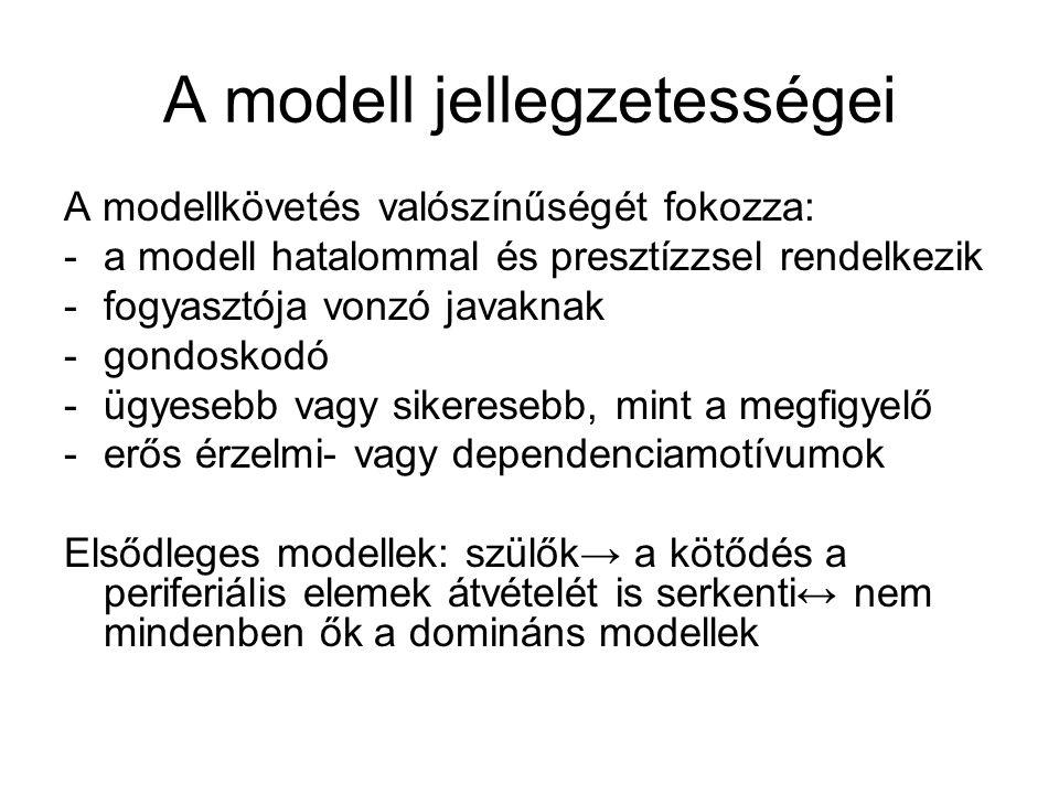 A modell jellegzetességei A modellkövetés valószínűségét fokozza: -a modell hatalommal és presztízzsel rendelkezik -fogyasztója vonzó javaknak -gondoskodó -ügyesebb vagy sikeresebb, mint a megfigyelő -erős érzelmi- vagy dependenciamotívumok Elsődleges modellek: szülők→ a kötődés a periferiális elemek átvételét is serkenti↔ nem mindenben ők a domináns modellek