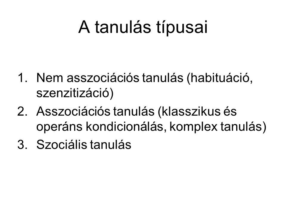 A tanulás típusai 1.Nem asszociációs tanulás (habituáció, szenzitizáció) 2.Asszociációs tanulás (klasszikus és operáns kondicionálás, komplex tanulás) 3.Szociális tanulás