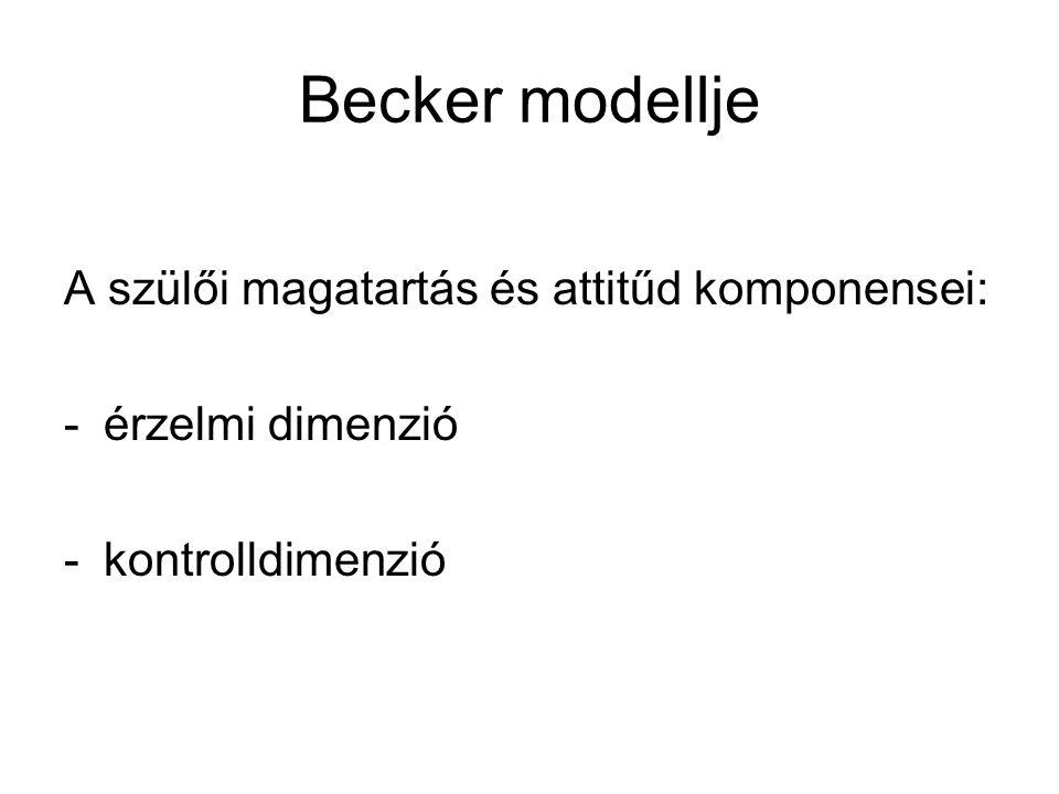 Becker modellje A szülői magatartás és attitűd komponensei: -érzelmi dimenzió -kontrolldimenzió