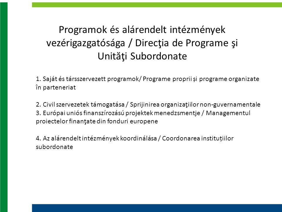 Programok és alárendelt intézmények vezérigazgatósága / Direcţia de Programe şi Unităţi Subordonate 1. Saját és társszervezett programok/ Programe pro