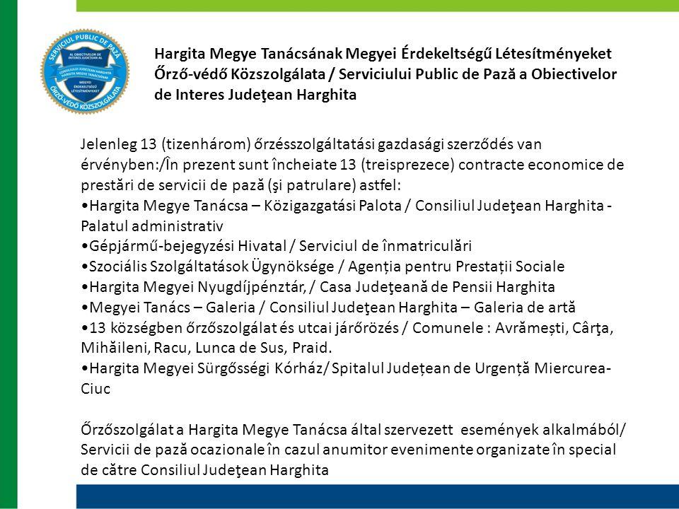 Hargita Megye Tanácsának Megyei Érdekeltségű Létesítményeket Őrző-védő Közszolgálata / Serviciului Public de Pază a Obiectivelor de Interes Judeţean H