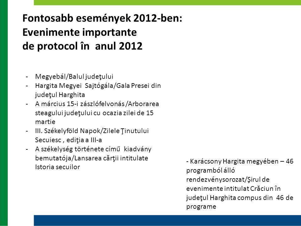 Fontosabb események 2012-ben: Evenimente importante de protocol în anul 2012 -Megyebál/Balul judeţului -Hargita Megyei Sajtógála/Gala Presei din judeţ