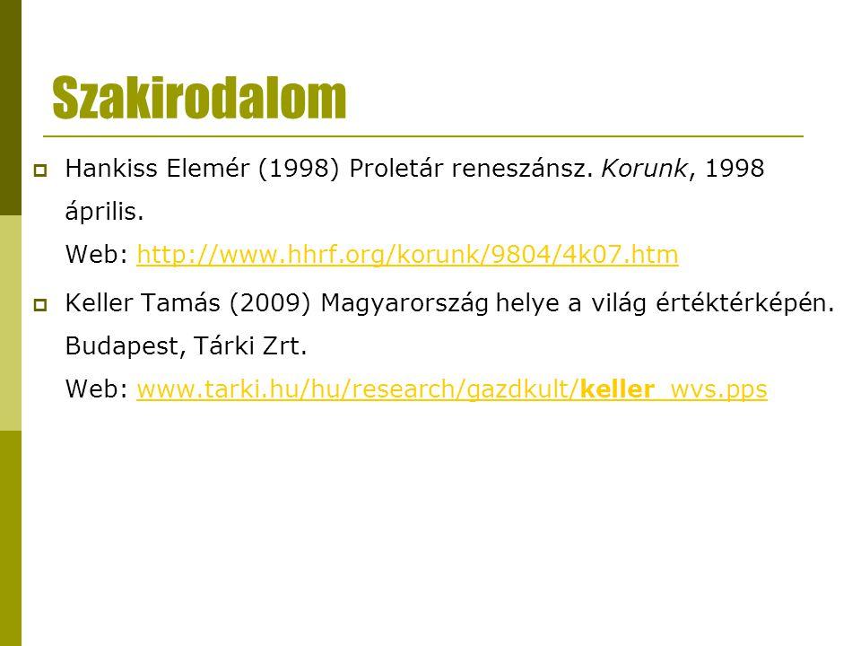 Szakirodalom  Hankiss Elemér (1998) Proletár reneszánsz.