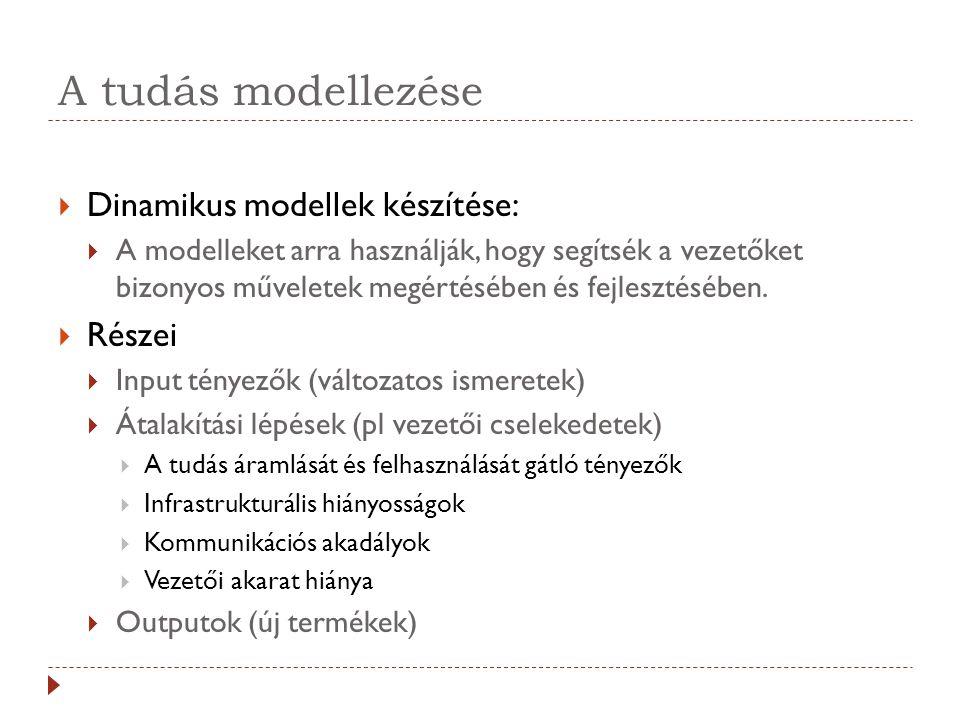 A tudás modellezése  Dinamikus modellek készítése:  A modelleket arra használják, hogy segítsék a vezetőket bizonyos műveletek megértésében és fejle