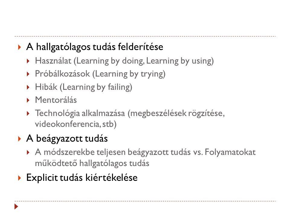  A hallgatólagos tudás felderítése  Használat (Learning by doing, Learning by using)  Próbálkozások (Learning by trying)  Hibák (Learning by faili
