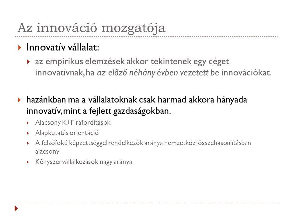 Az innováció mozgatója  Innovatív vállalat:  az empirikus elemzések akkor tekintenek egy céget innovatívnak, ha az előző néhány évben vezetett be in