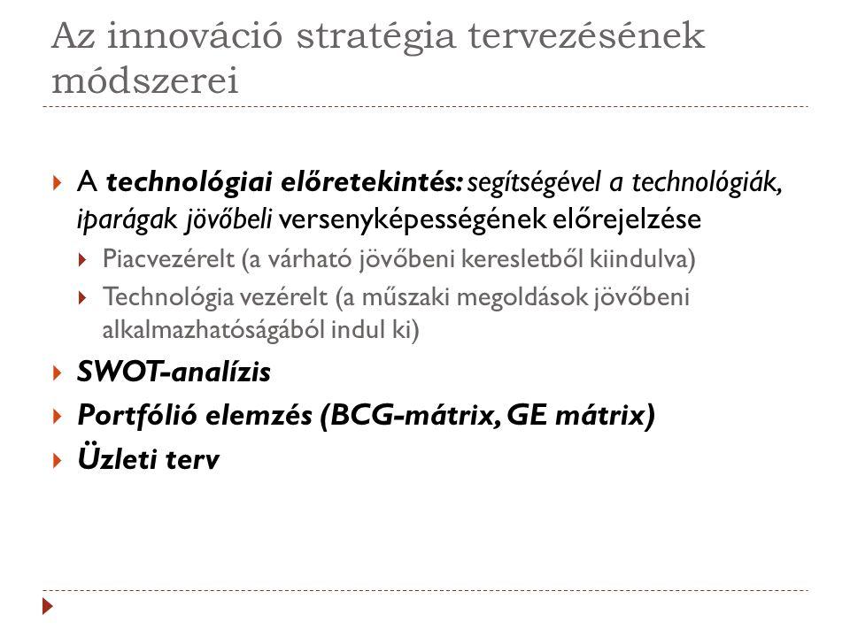 Az innováció stratégia tervezésének módszerei  A technológiai előretekintés: segítségével a technológiák, iparágak jövőbeli versenyképességének előre