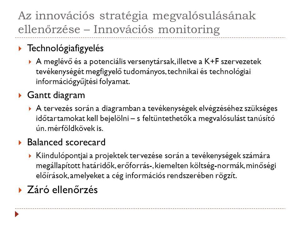 Az innovációs stratégia megvalósulásának ellenőrzése – Innovációs monitoring  Technológiafigyelés  A meglévő és a potenciális versenytársak, illetve