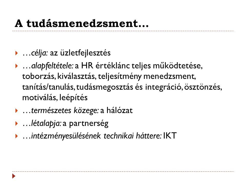 A tudásmenedzsment…  …célja: az üzletfejlesztés  …alapfeltétele: a HR értéklánc teljes működtetése, toborzás, kiválasztás, teljesítmény menedzsment,
