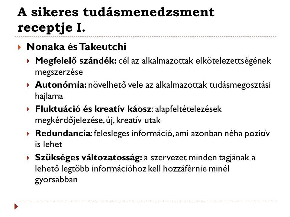 A sikeres tudásmenedzsment receptje I.  Nonaka és Takeutchi  Megfelelő szándék: cél az alkalmazottak elkötelezettségének megszerzése  Autonómia: nö