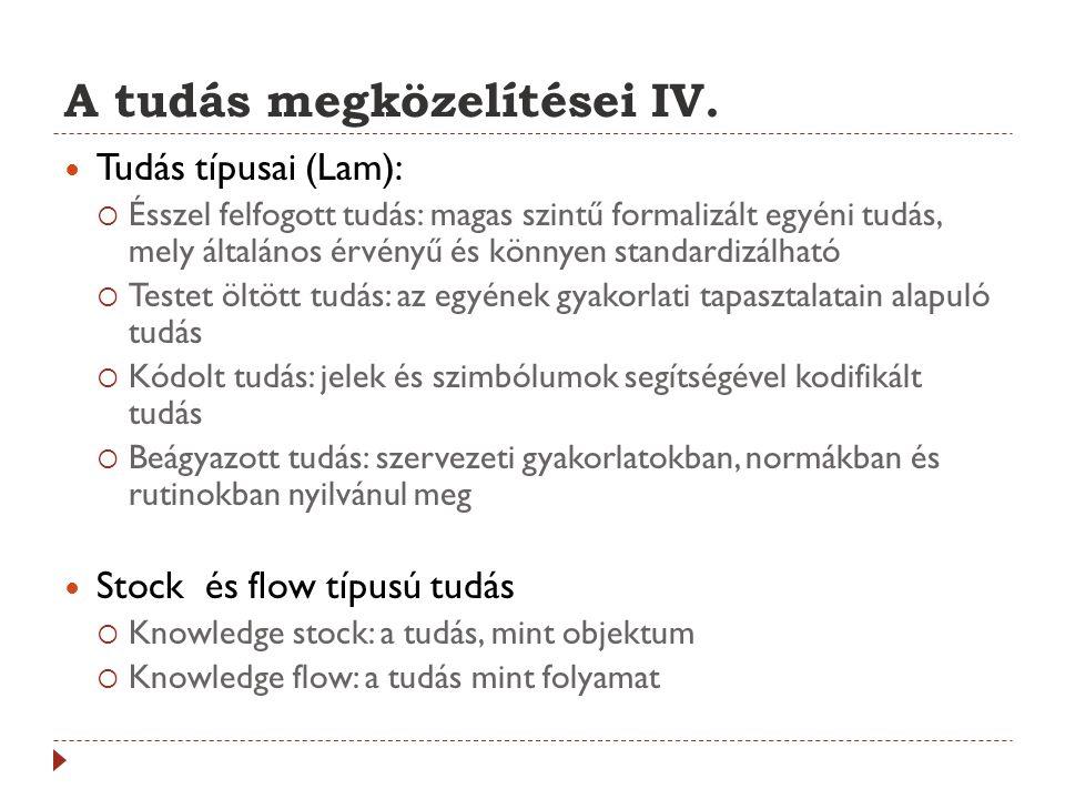 A tudás megközelítései IV.  Tudás típusai (Lam):  Ésszel felfogott tudás: magas szintű formalizált egyéni tudás, mely általános érvényű és könnyen s