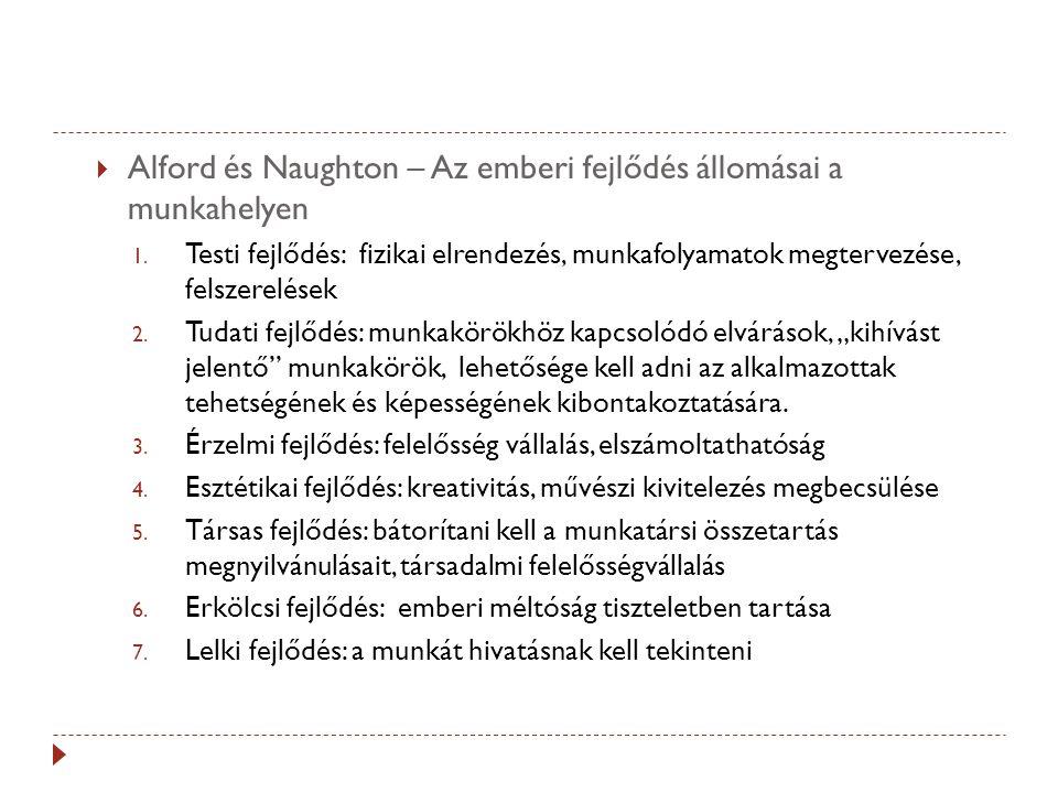  Alford és Naughton – Az emberi fejlődés állomásai a munkahelyen 1. Testi fejlődés: fizikai elrendezés, munkafolyamatok megtervezése, felszerelések 2