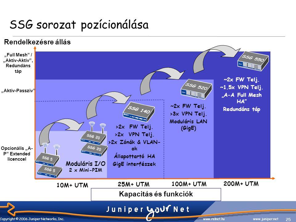 25 Copyright © 2006 Juniper Networks, Inc.