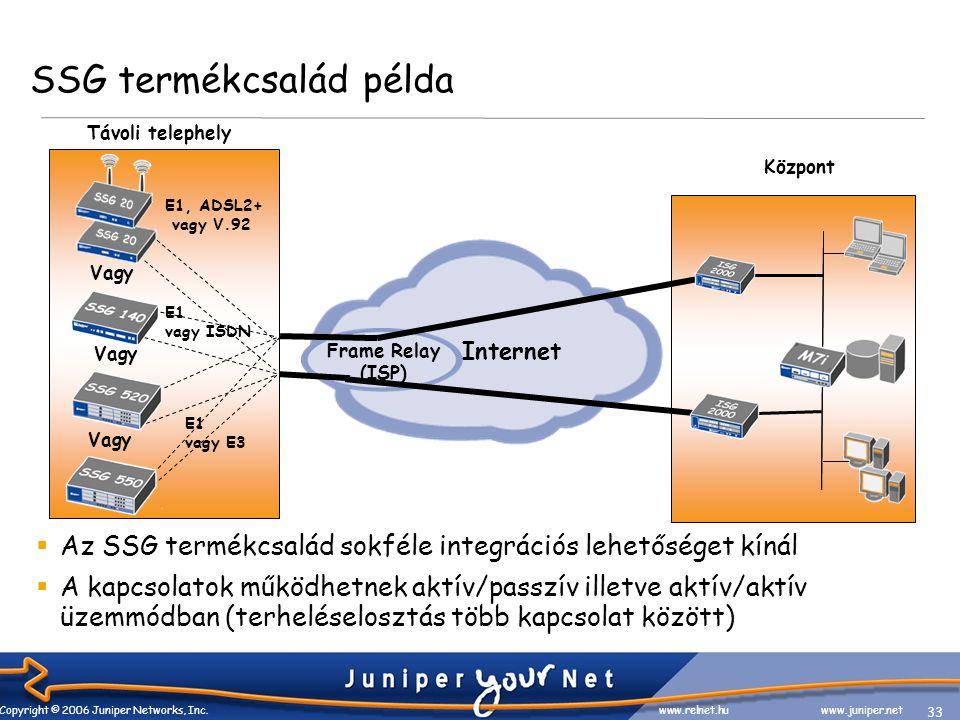 33 Copyright © 2006 Juniper Networks, Inc.